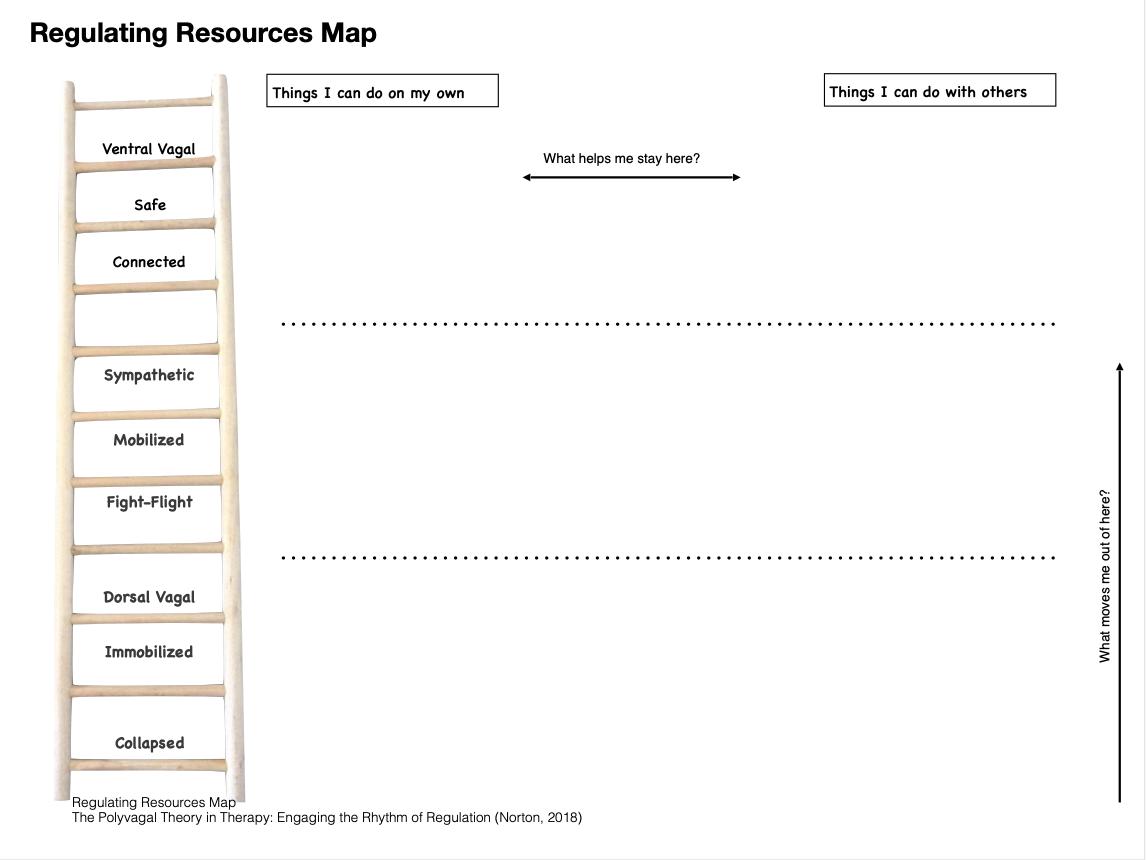 Regulating-Resources.png